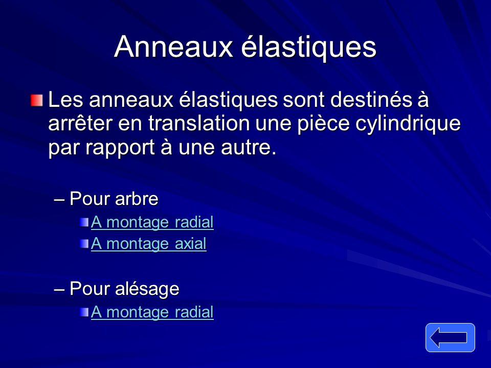 Anneaux élastiques Les anneaux élastiques sont destinés à arrêter en translation une pièce cylindrique par rapport à une autre. –Pour arbre A montage
