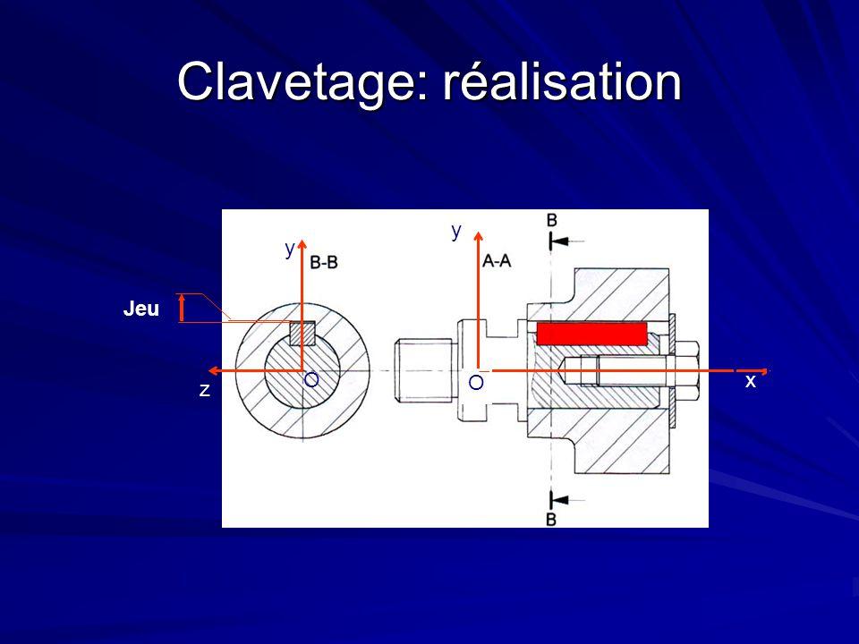 Clavetage: réalisation x y O y O z Jeu
