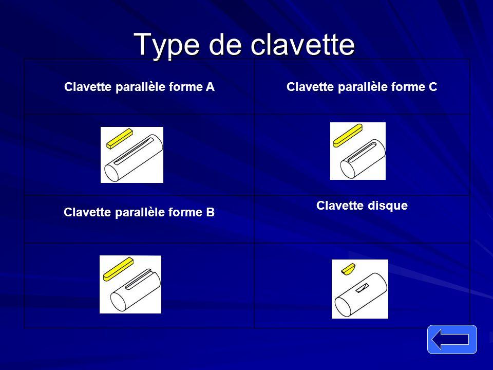 Type de clavette Clavette parallèle forme AClavette parallèle forme C Clavette parallèle forme B Clavette disque