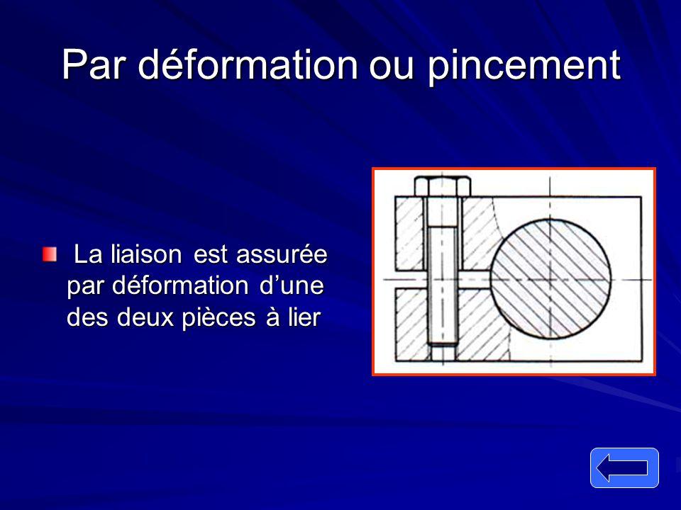 Par déformation ou pincement La liaison est assurée par déformation d'une des deux pièces à lier La liaison est assurée par déformation d'une des deux