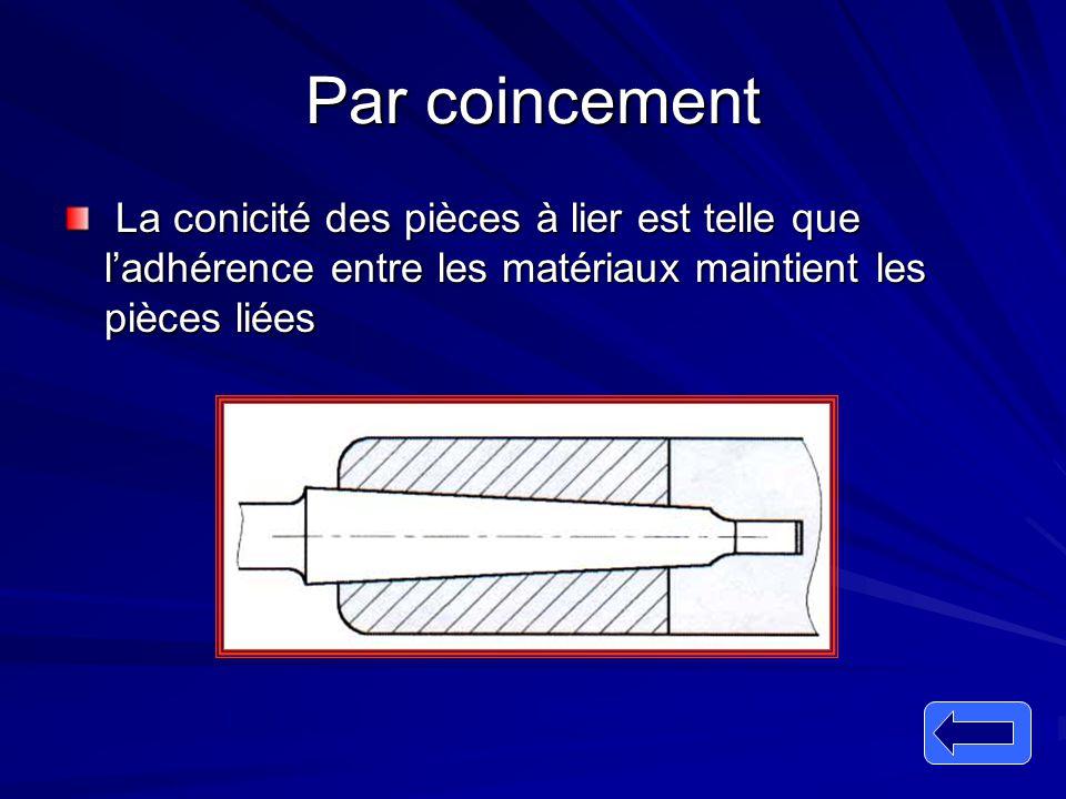 Par coincement La conicité des pièces à lier est telle que l'adhérence entre les matériaux maintient les pièces liées La conicité des pièces à lier es