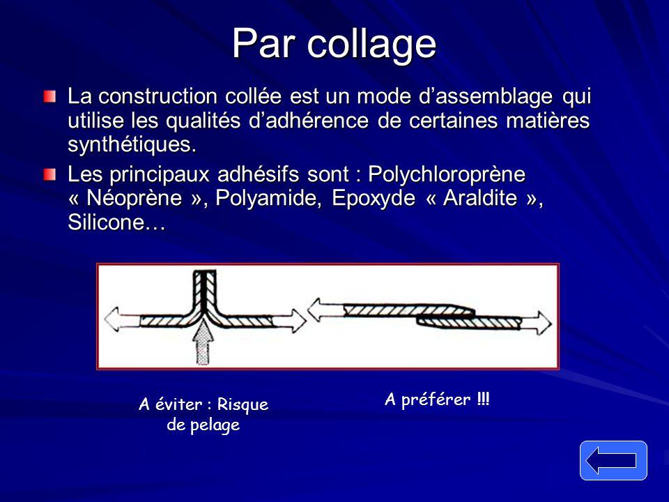 Par collage La construction collée est un mode d'assemblage qui utilise les qualités d'adhérence de certaines matières synthétiques. Les principaux ad