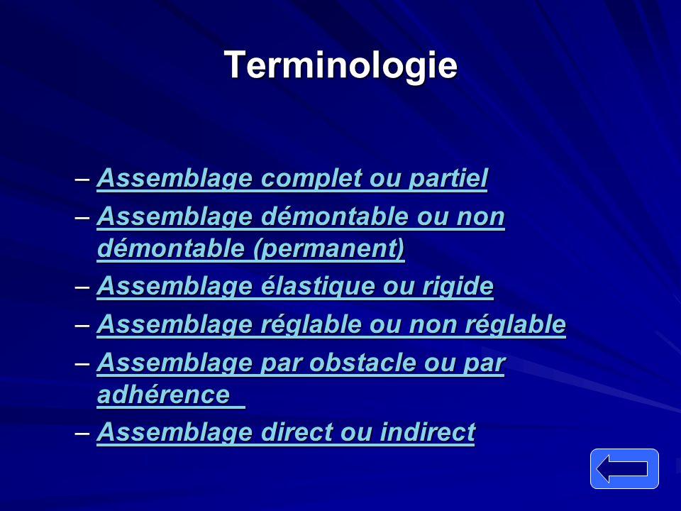 Terminologie –Assemblage complet ou partiel Assemblage complet ou partielAssemblage complet ou partiel –Assemblage démontable ou non démontable (perma