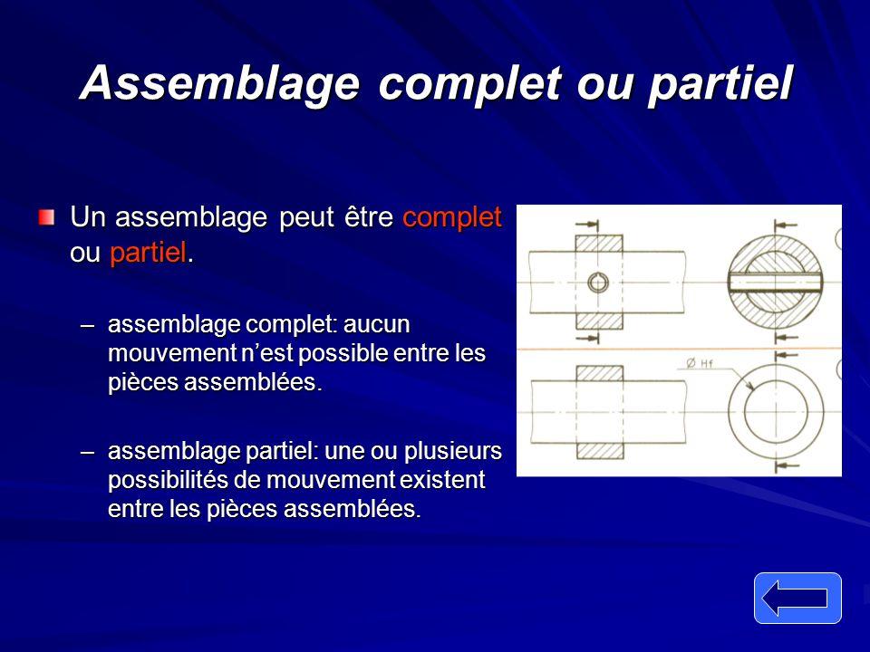 Assemblage complet ou partiel Un assemblage peut être complet ou partiel. –assemblage complet: aucun mouvement n'est possible entre les pièces assembl