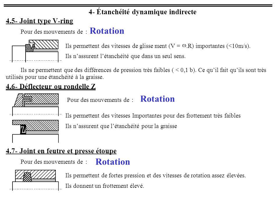 4- Étanchéité dynamique indirecte 4.5- Joint type V-ring Pour des mouvements de : Ils permettent des vitesses de glissement (V = .R) importantes (<10m/s).