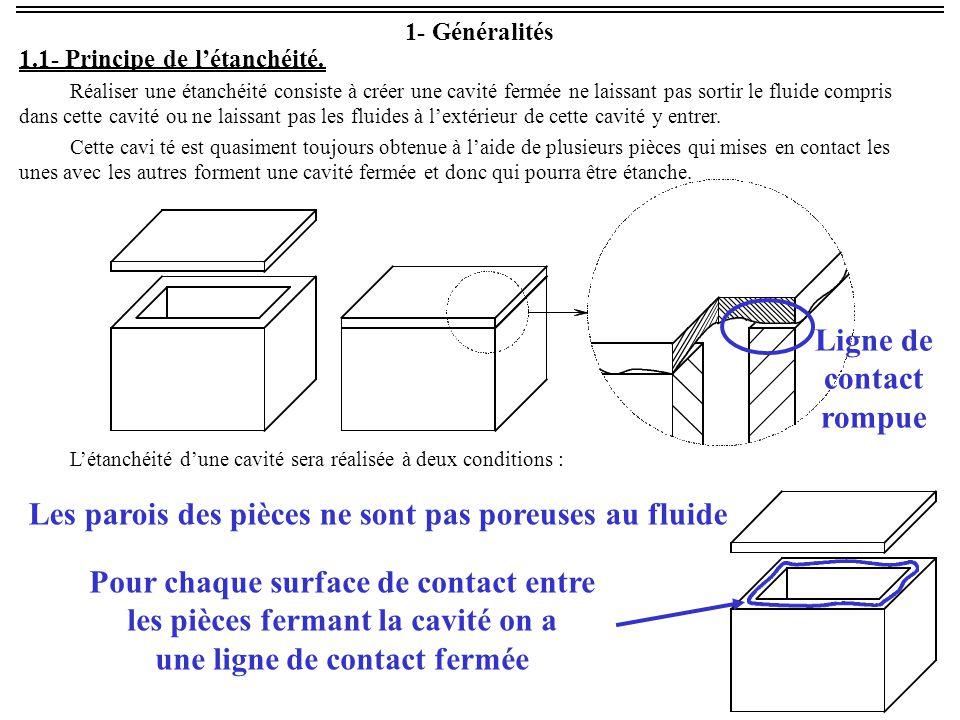 1- Généralités 1.1- Principe de l'étanchéité.