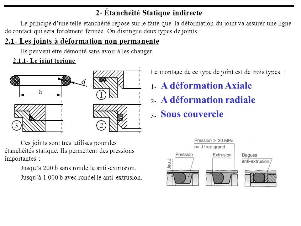 2- Étanchéité Statique indirecte Le principe d'une telle étanchéité repose sur le faite que la déformation du joint va assurer une ligne de contact qui sera forcément fermée.