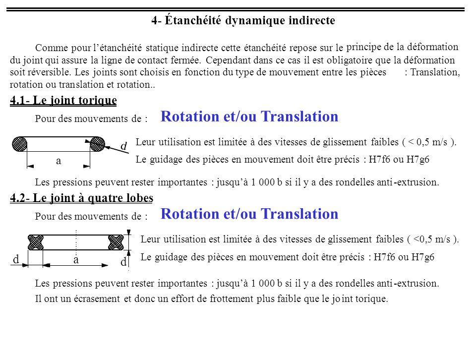 4- Étanchéité dynamique indirecte Comme pour l'étanchéité statique indirecte cette étanchéité repose sur le principe de la déformation du joint qui assure la ligne de contact fermée.