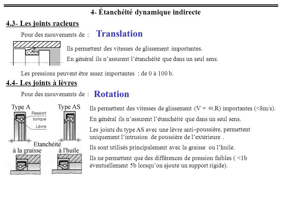 4- Étanchéité dynamique indirecte 4.3- Les joints racleurs Pour des mouvements de : Ils permettent des vitesses de glissement importantes.