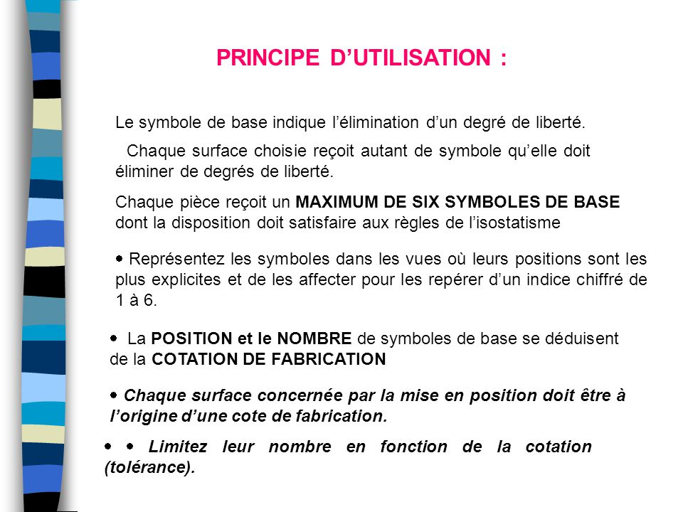 PRINCIPE D'UTILISATION : Le symbole de base indique l'élimination d'un degré de liberté. Chaque surface choisie reçoit autant de symbole qu'elle doit