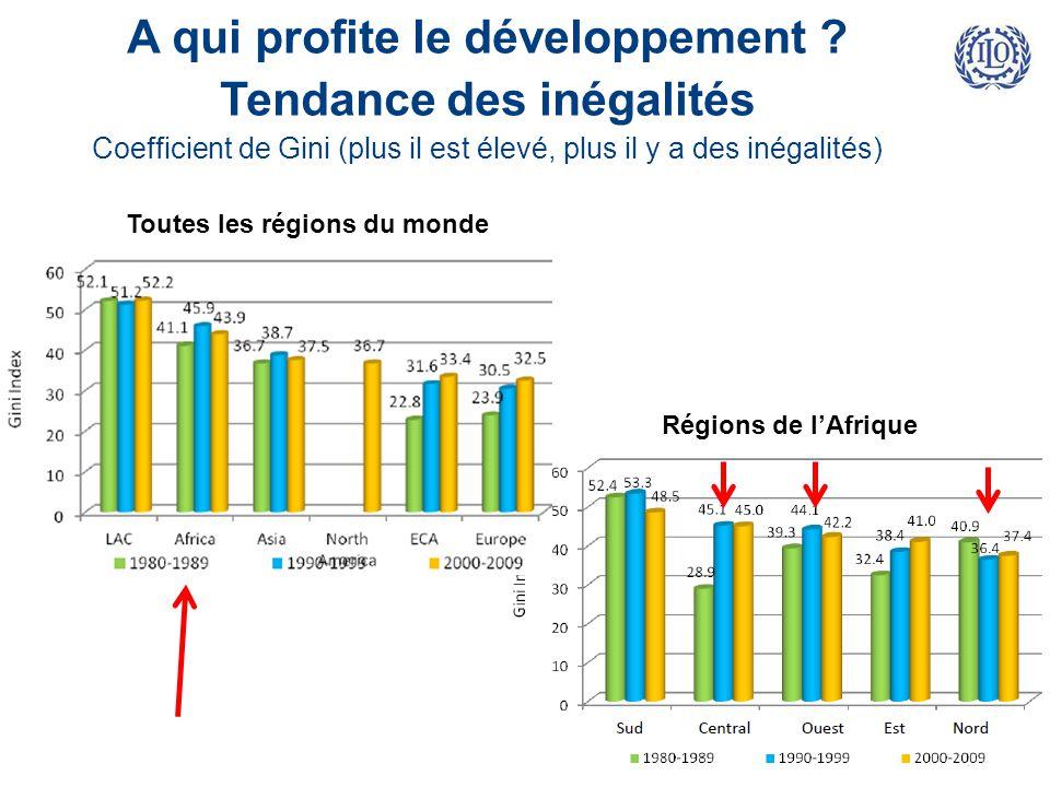 sujet dissertation croissance developpement changement social