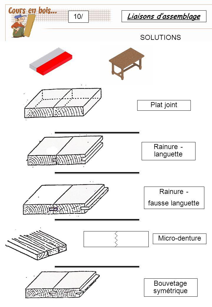 Liaisons d'assemblage 10/ Plat joint Rainure - languette Rainure - fausse languette Micro-denture Bouvetage symétrique SOLUTIONS