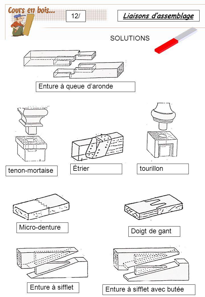 Liaisons d'assemblage 12/ Enture à queue d'aronde tenon-mortaise Étriertourillon Micro-denture Doigt de gant Enture à sifflet Enture à sifflet avec bu