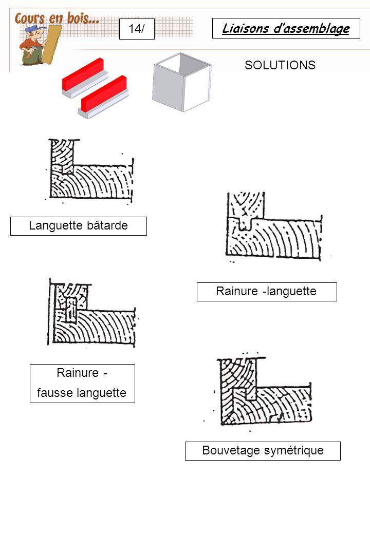 Liaisons d'assemblage 14/ Languette bâtarde Rainure -languette Rainure - fausse languette Bouvetage symétrique SOLUTIONS