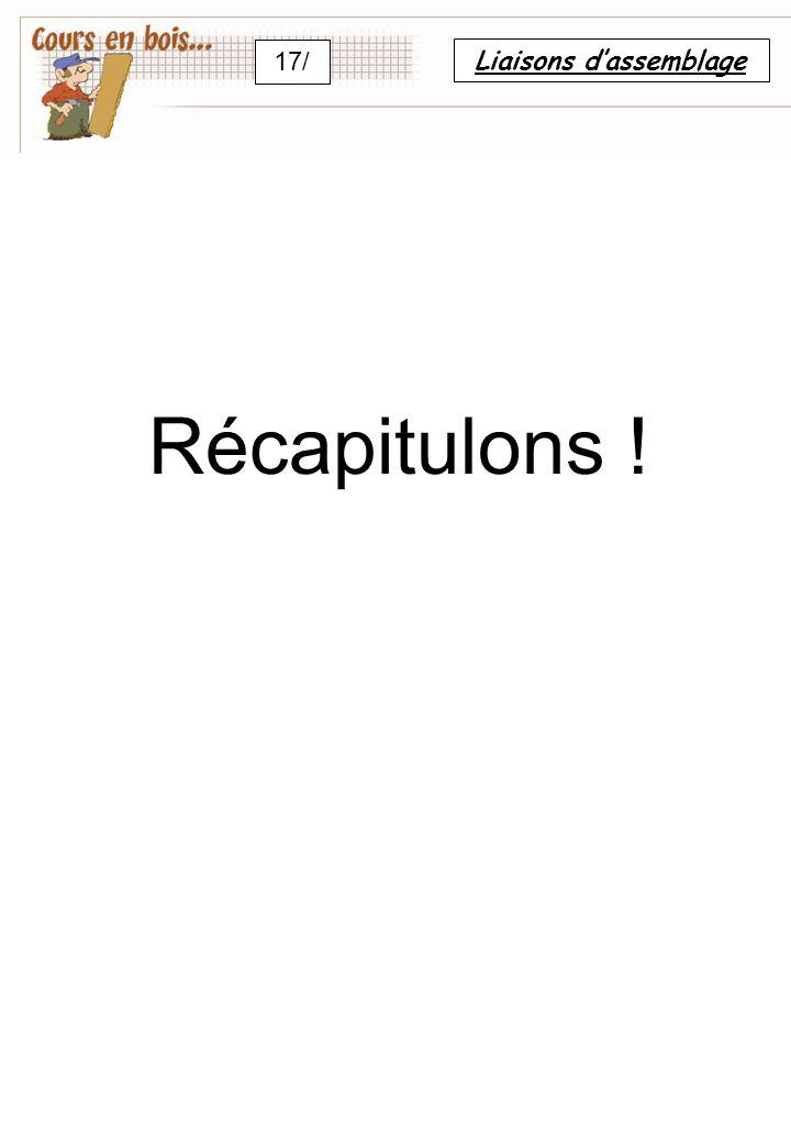Liaisons d'assemblage Récapitulons ! 17/
