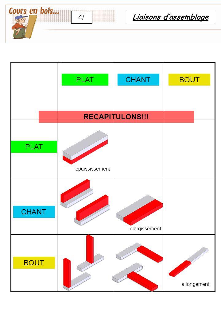 Liaisons d'assemblage 4/ PLAT CHANT BOUT RECAPITULONS!!! épaississement élargissement allongement