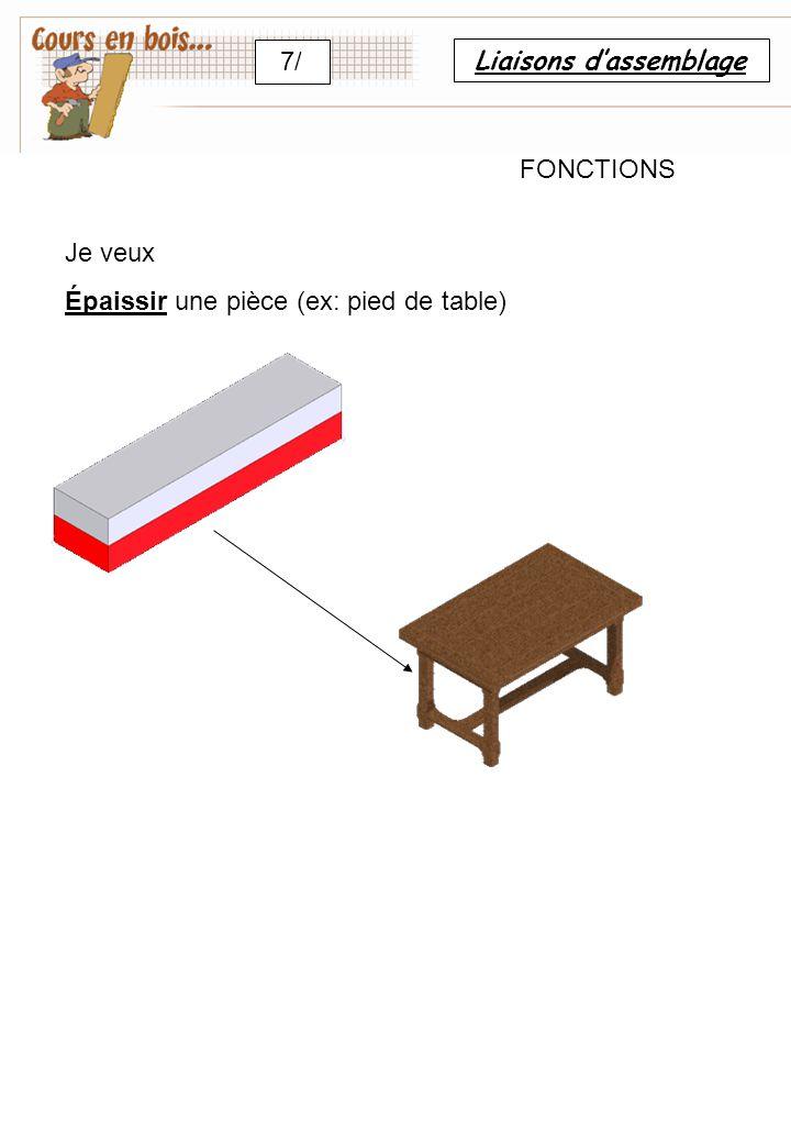 Liaisons d'assemblage 7/ FONCTIONS Je veux Épaissir une pièce (ex: pied de table)