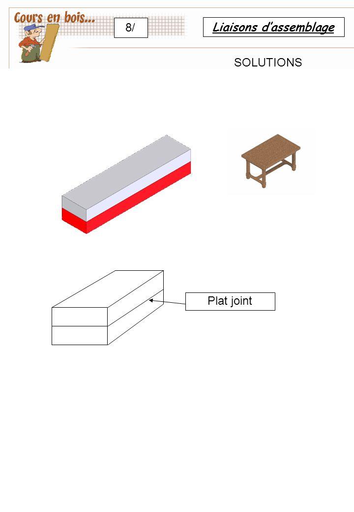 Liaisons d'assemblage 8/ Plat joint SOLUTIONS