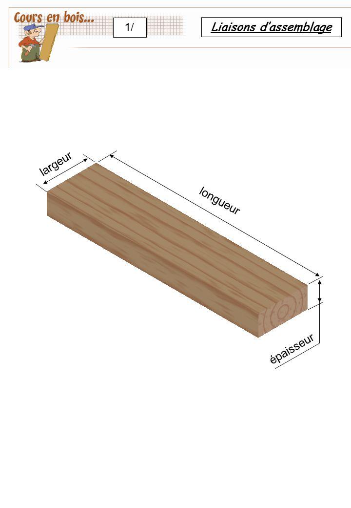 Liaisons d'assemblage 1/ largeur longueur épaisseur