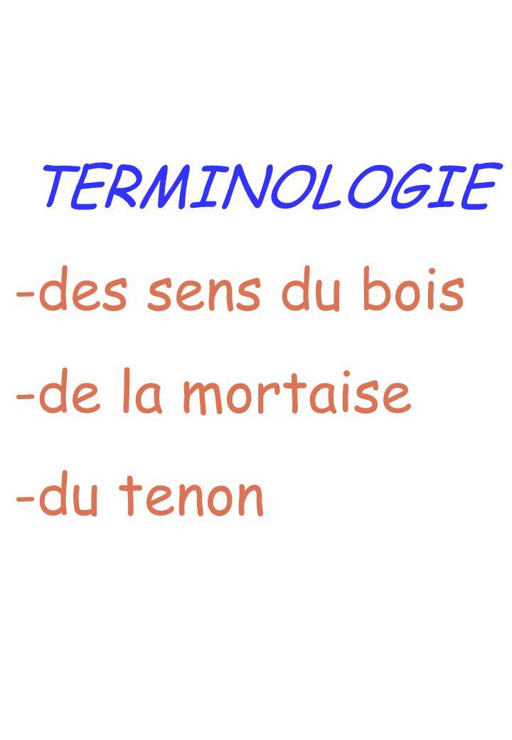 TERMINOLOGIE -des sens du bois -de la mortaise -du tenon