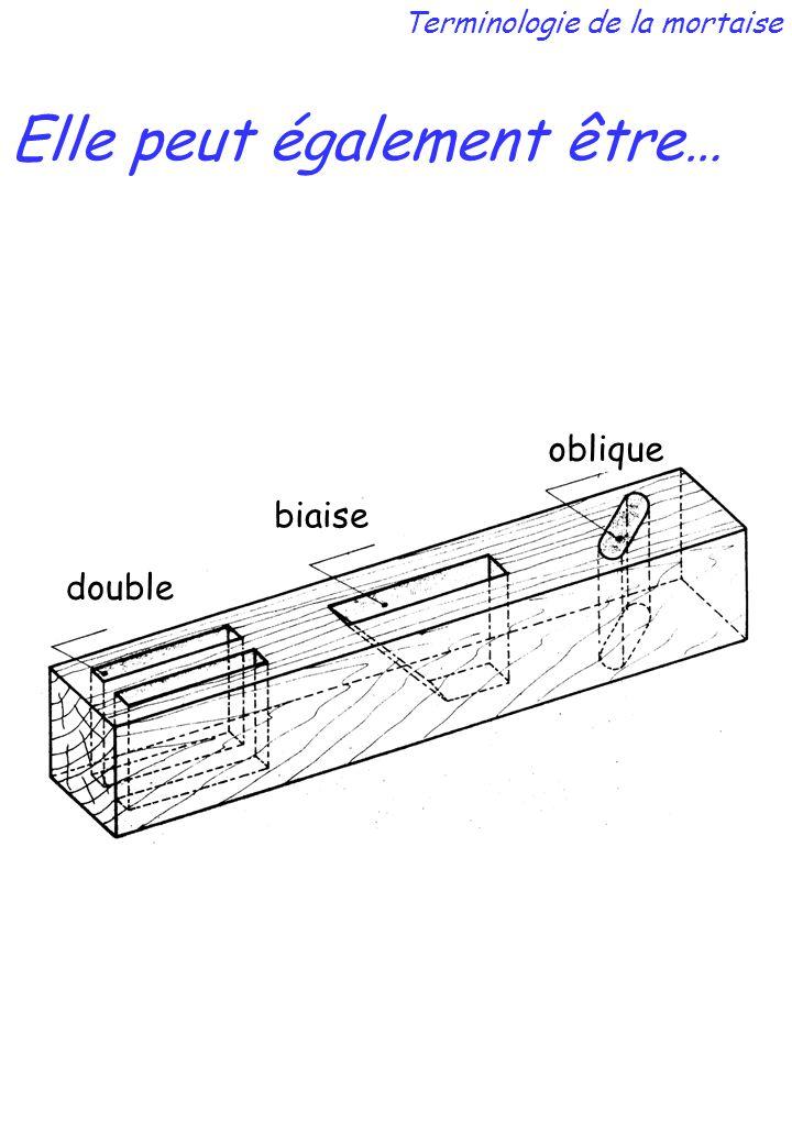 biaise Elle peut également être… double oblique Terminologie de la mortaise