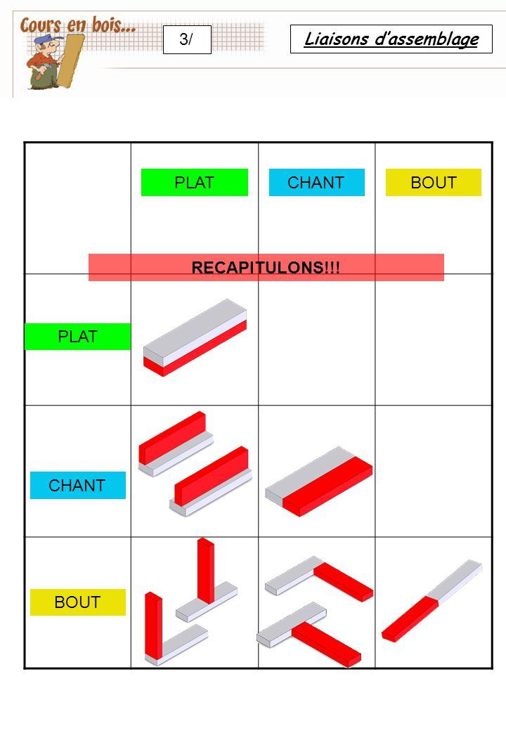 Liaisons d'assemblage 3/ PLAT CHANT BOUT RECAPITULONS!!!