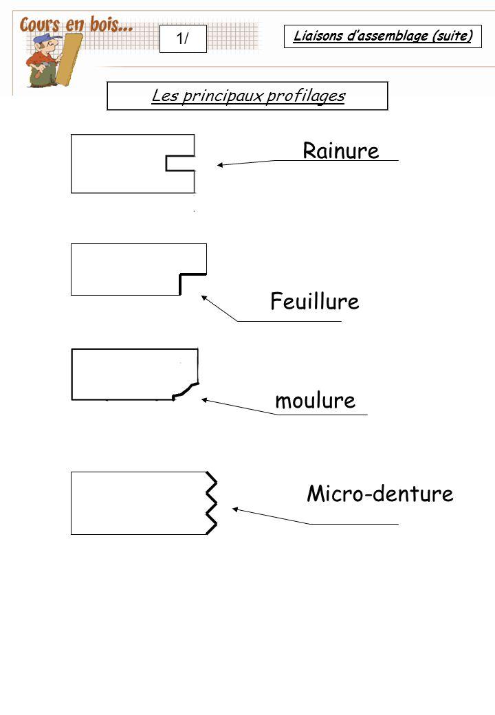 Liaisons d'assemblage (suite) 1/ Les principaux profilages Rainure Micro-denture moulure Feuillure