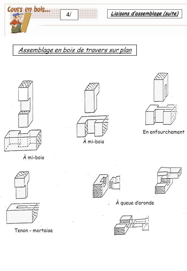 Liaisons d'assemblage (suite) 4/ Assemblage en bois de travers sur plan À mi-bois En enfourchement À queue d'aronde Tenon - mortaise