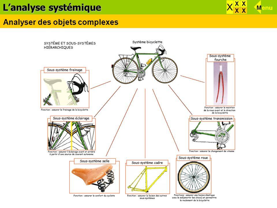 L'analyse systémique Analyser des objets complexes X XX XX X Menu