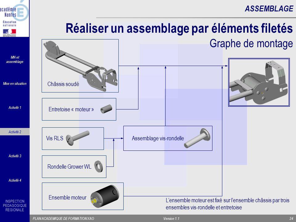 INSPECTION PEDAGOGIQUE REGIONALE PLAN ACADEMIQUE DE FORMATION XAOVersion 1.124 Réaliser un assemblage par éléments filetés ASSEMBLAGE Châssis soudé En
