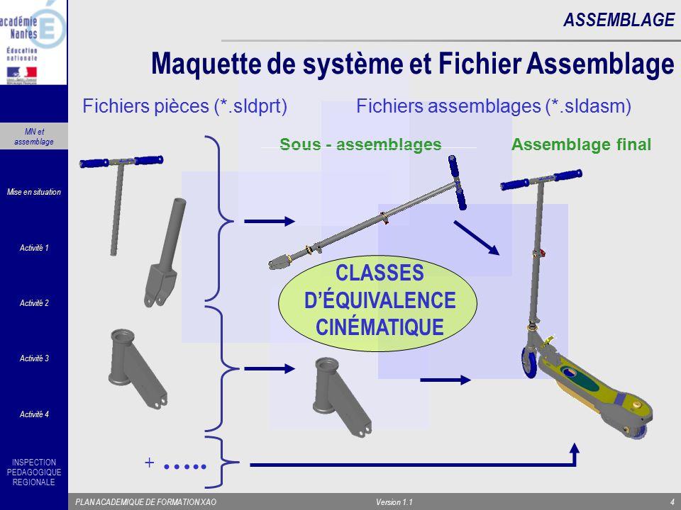 INSPECTION PEDAGOGIQUE REGIONALE PLAN ACADEMIQUE DE FORMATION XAOVersion 1.14 ASSEMBLAGE Assemblage final CLASSES D'ÉQUIVALENCE CINÉMATIQUE Sous - ass