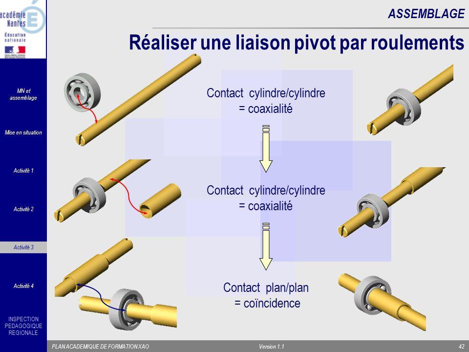 INSPECTION PEDAGOGIQUE REGIONALE PLAN ACADEMIQUE DE FORMATION XAOVersion 1.142 ASSEMBLAGE Réaliser une liaison pivot par roulements Contact cylindre/c