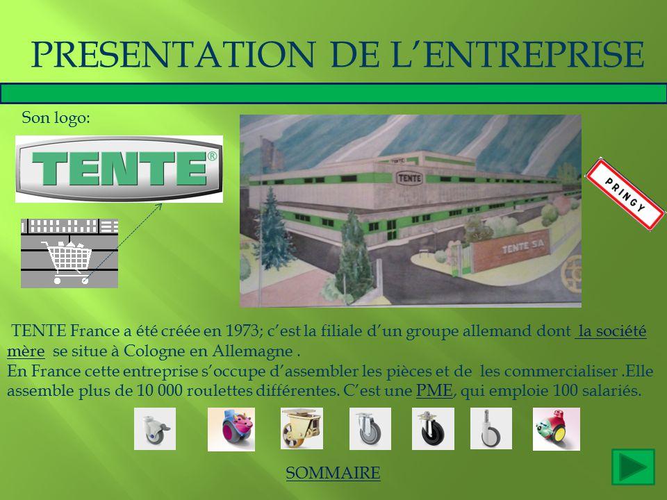PRESENTATION DE L'ENTREPRISE SOMMAIRE TENTE France a été créée en 1973; c'est la filiale d'un groupe allemand dont la société mère se situe à Cologne