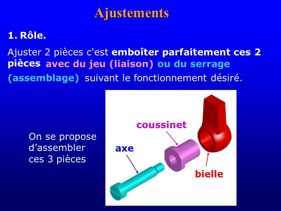 Ajustements Ajustement du coussinet dans la bielle Le coussinet est monté à l'aide d'une presse dans la bielle.