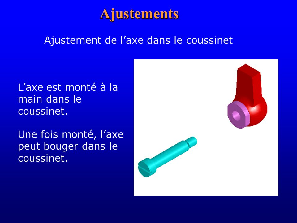 Ajustements 2.Ajustements normalisés- système ISO.
