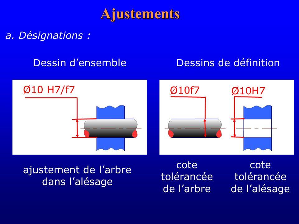 Ajustements Ø 10 H 7 / f 7 Cote nominale Position tolérance alésage Qualité tolérance alésage Position tolérance arbre Qualité tolérance alésage