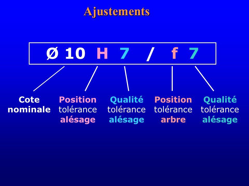Ajustements b.