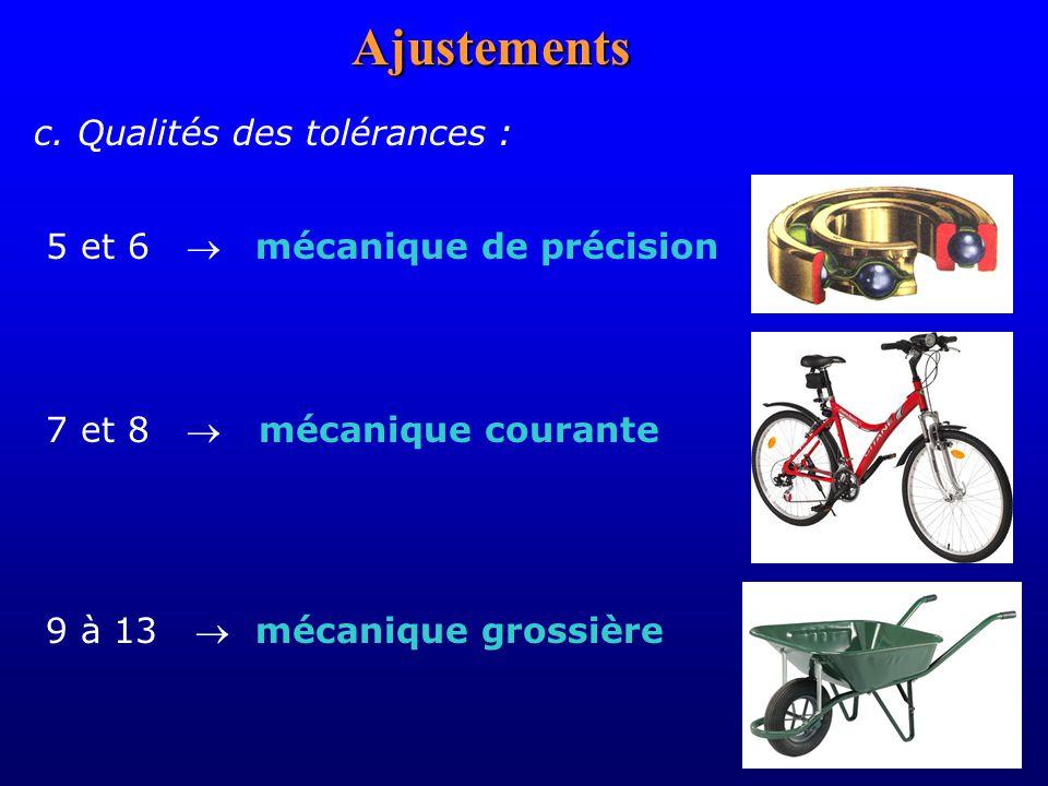 Ajustements c.
