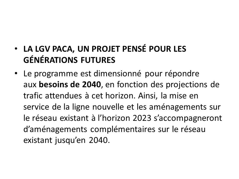 LA LGV PACA, UN PROJET PENSÉ POUR LES GÉNÉRATIONS FUTURES Le programme est dimensionné pour répondre aux besoins de 2040, en fonction des projections de trafic attendues à cet horizon.