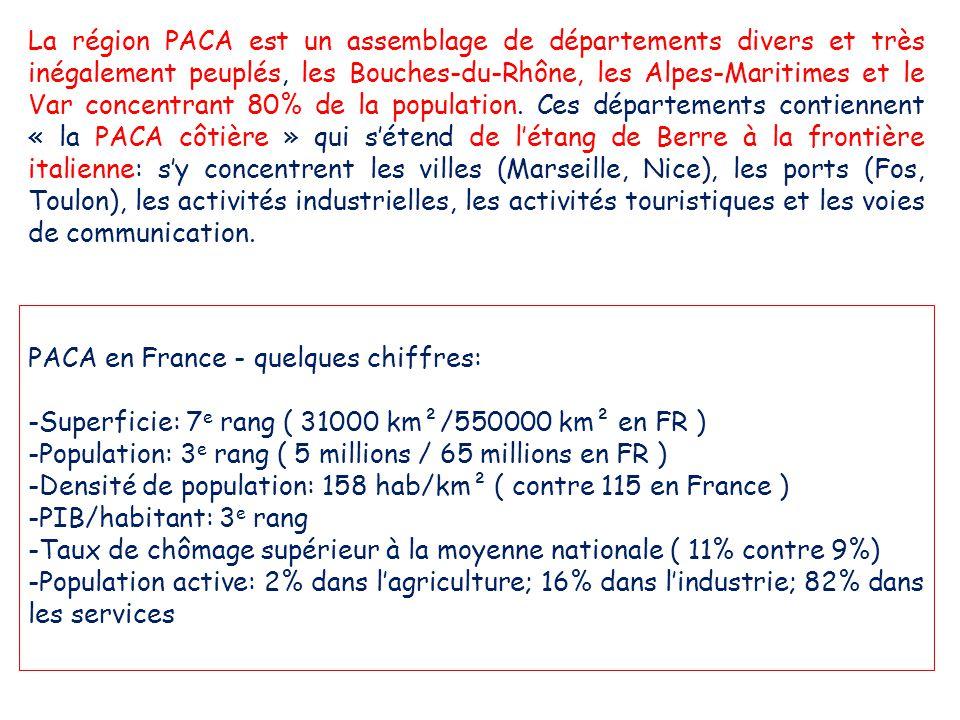 La région PACA est un assemblage de départements divers et très inégalement peuplés, les Bouches-du-Rhône, les Alpes-Maritimes et le Var concentrant 8