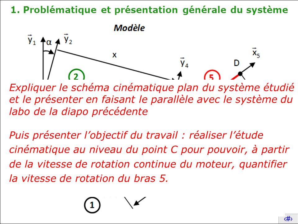 7 1.Problématique et présentation générale du système 2.