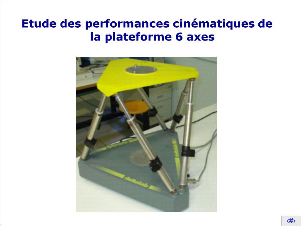 1 Etude des performances cinématiques de la plateforme 6 axes