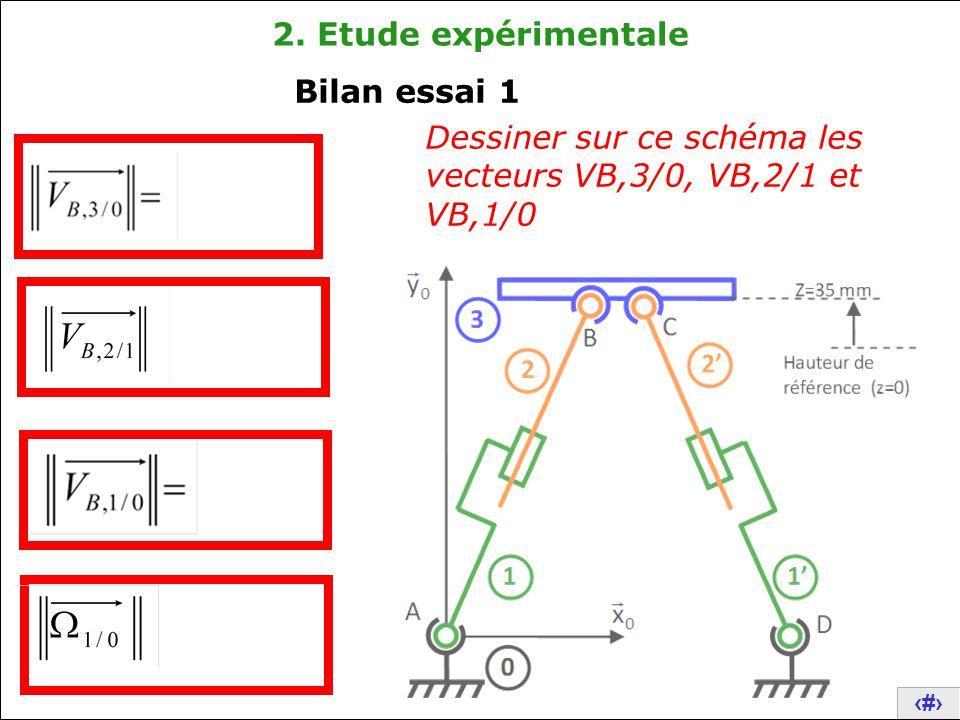 12 2. Etude expérimentale Dessiner sur ce schéma les vecteurs VB,3/0, VB,2/1 et VB,1/0 Bilan essai 1