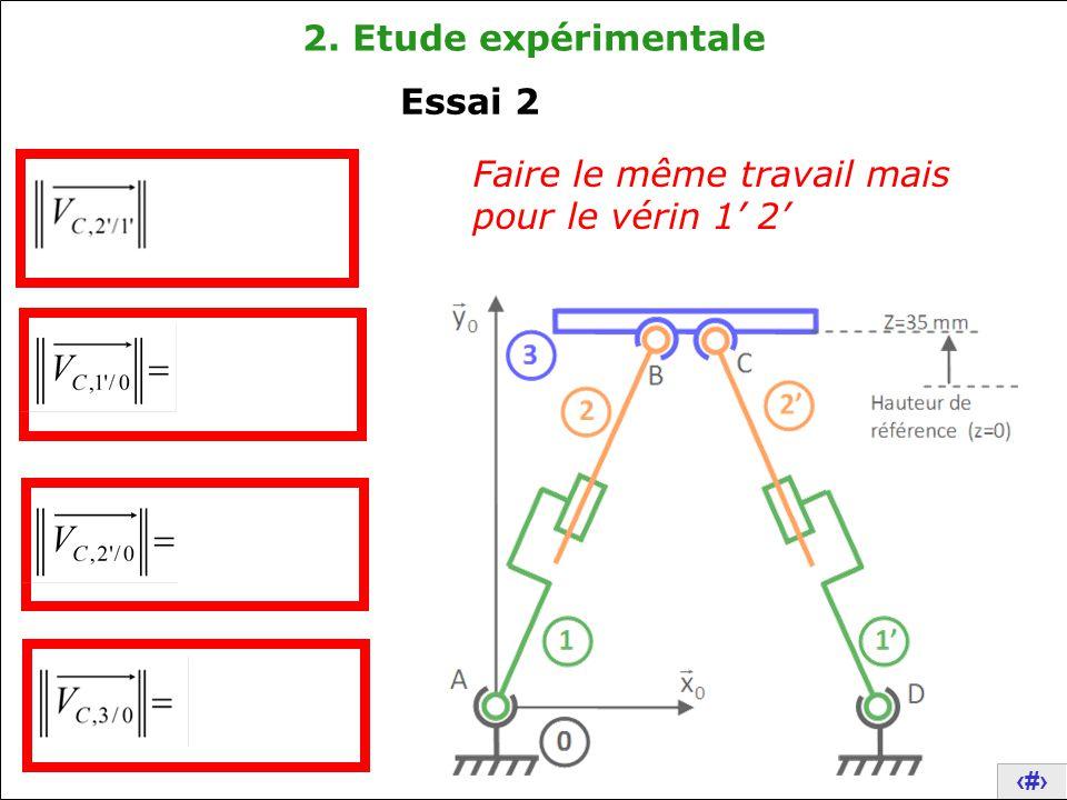 13 2. Etude expérimentale Faire le même travail mais pour le vérin 1' 2' Essai 2