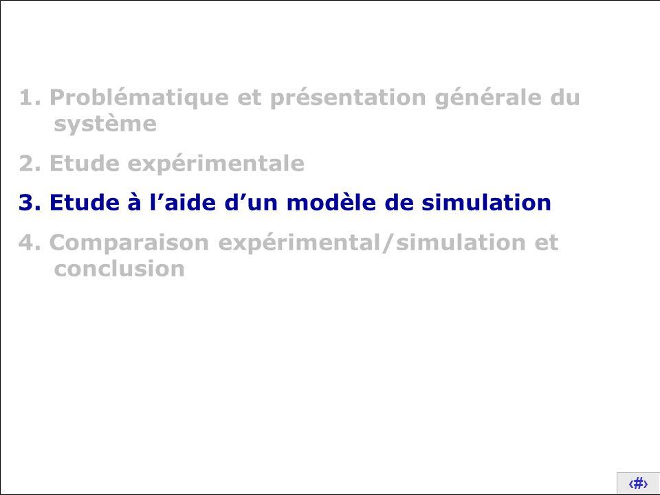 15 1. Problématique et présentation générale du système 2. Etude expérimentale 3. Etude à l'aide d'un modèle de simulation 4. Comparaison expérimental