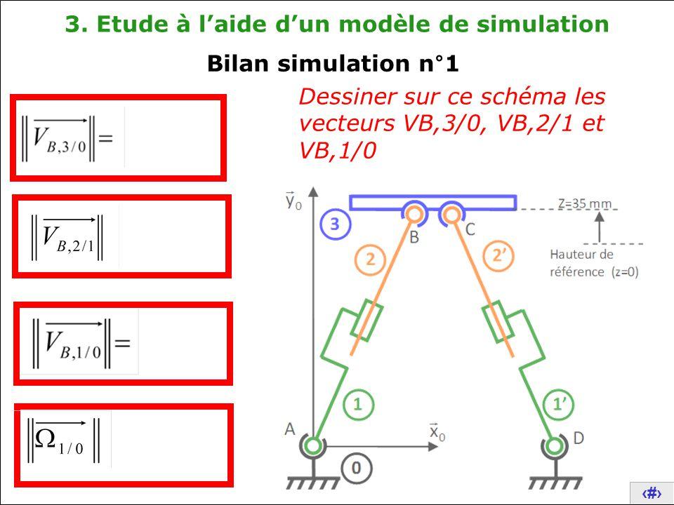 22 3. Etude à l'aide d'un modèle de simulation Dessiner sur ce schéma les vecteurs VB,3/0, VB,2/1 et VB,1/0 Bilan simulation n°1