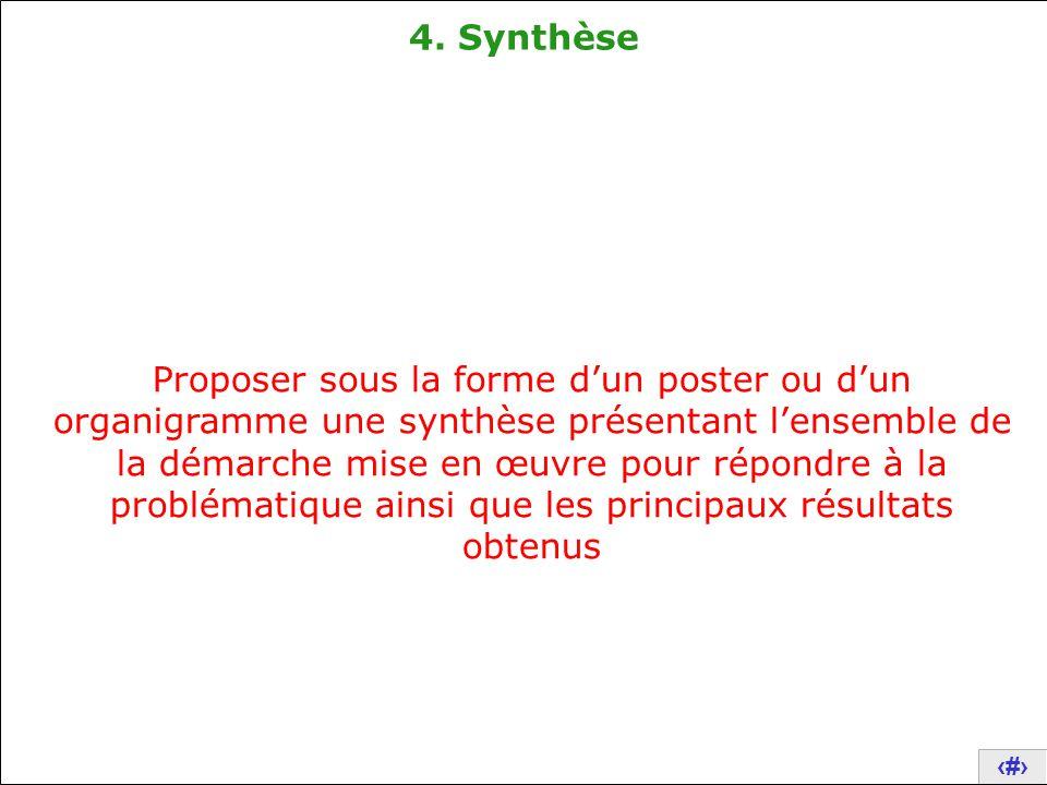 26 4. Synthèse Proposer sous la forme d'un poster ou d'un organigramme une synthèse présentant l'ensemble de la démarche mise en œuvre pour répondre à