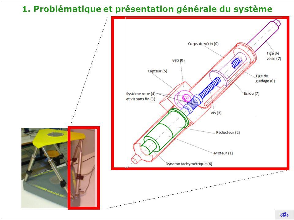4 1. Problématique et présentation générale du système