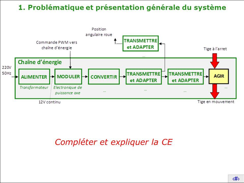 6 Compléter et expliquer la CE