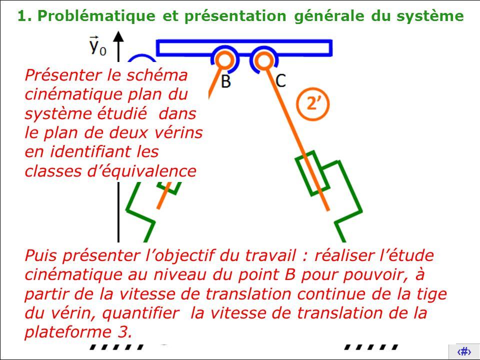 7 1. Problématique et présentation générale du système Présenter le schéma cinématique plan du système étudié dans le plan de deux vérins en identifia